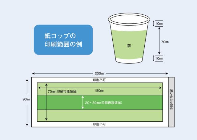 紙コップの印刷範囲の例