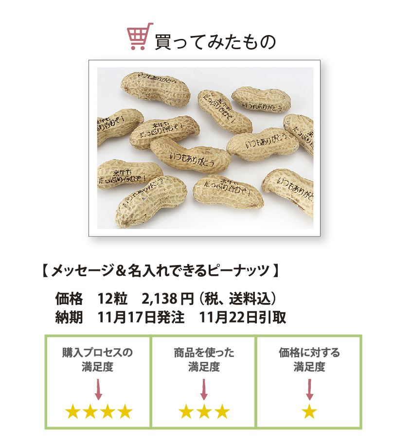 メッセージ入りピーナッツの評価
