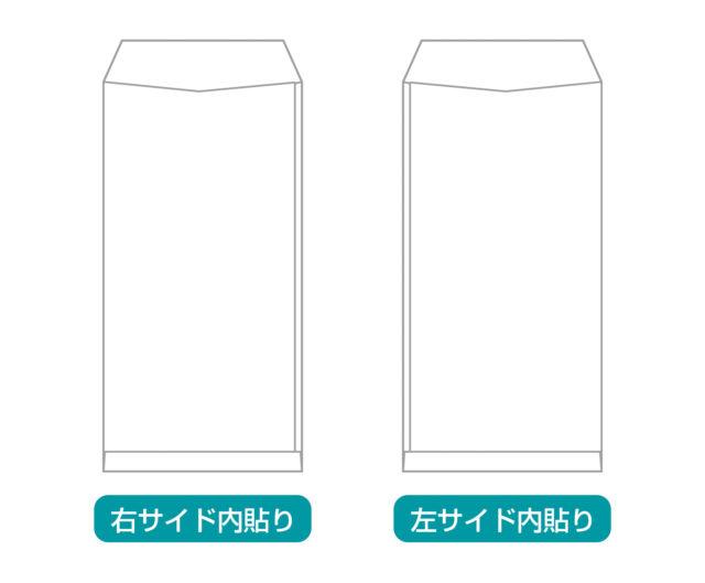 右サイド内貼りと左サイド内貼りのイラスト